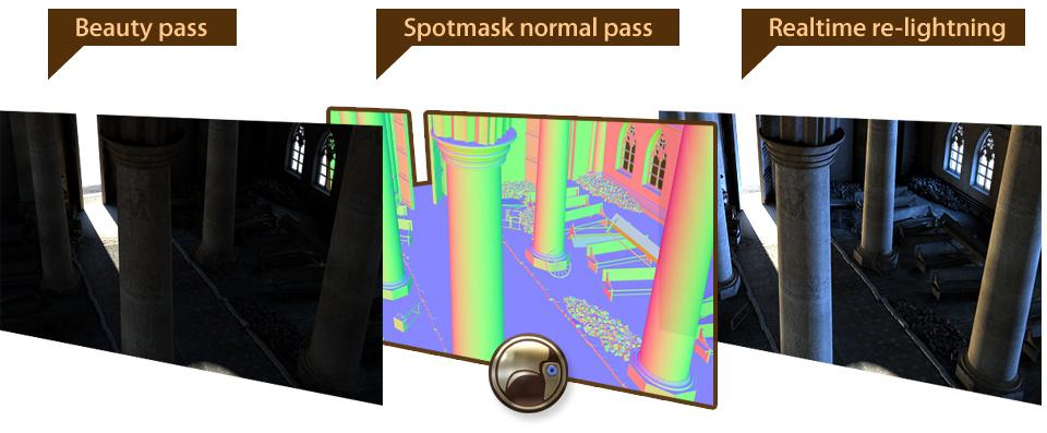 Spotmask normal pass