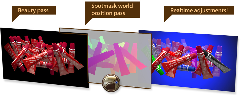 Spotmask world position pass