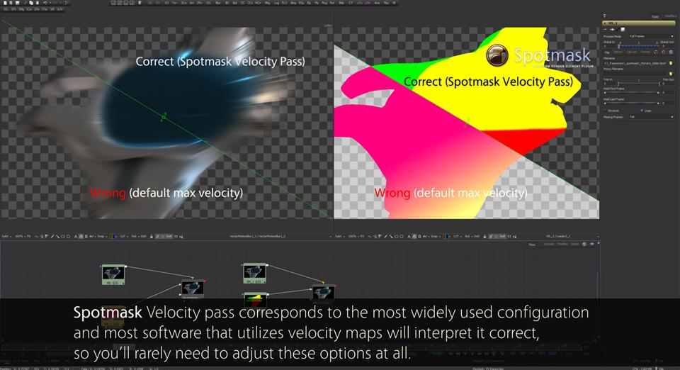 Spotmask Velocity comparison